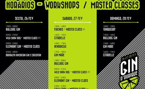 Workshops e Masterclasse